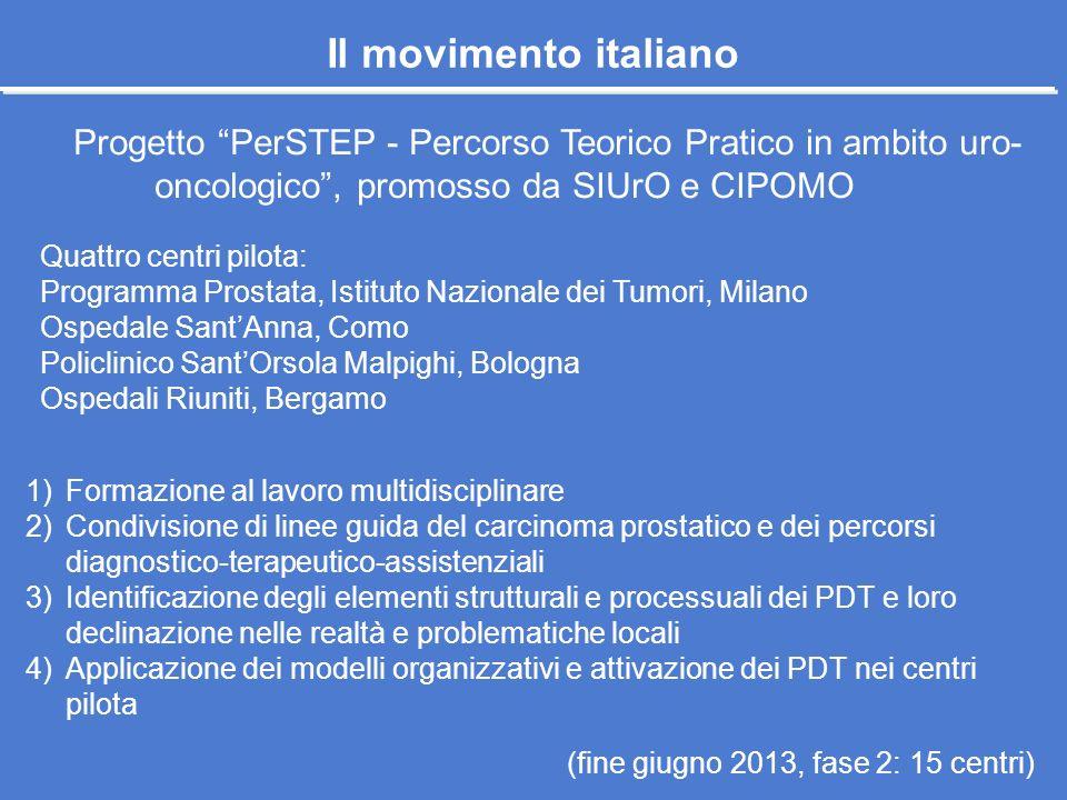 Progetto PerSTEP - Percorso Teorico Pratico in ambito uro- oncologico, promosso da SIUrO e CIPOMO Quattro centri pilota: Programma Prostata, Istituto