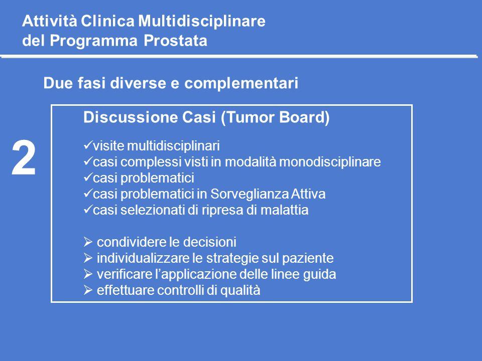 Due fasi diverse e complementari Attività Clinica Multidisciplinare del Programma Prostata Discussione Casi (Tumor Board) visite multidisciplinari cas