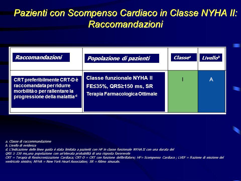 Pazienti con Scompenso Cardiaco in Classe NYHA II: Raccomandazioni a. Classe di raccommandazione b. Livello di evidenza d. L'indicazione delle linee g