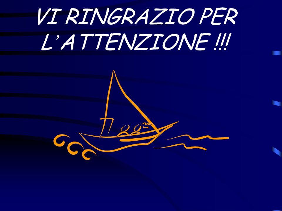 VI RINGRAZIO PER L ATTENZIONE !!!