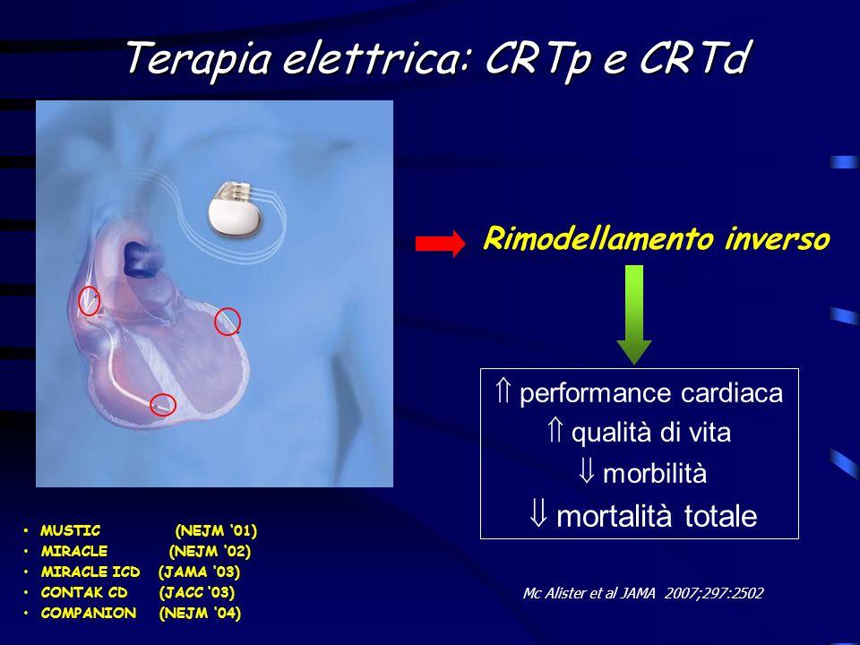 Terapia elettrica: CRTp e CRTd performance cardiaca qualità di vita morbilità mortalità totale Rimodellamento inverso Mc Alister et al JAMA 2007;297:2