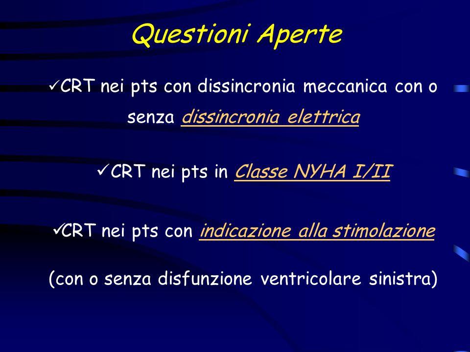 CRT nei pts con dissincronia meccanica con o senza dissincronia elettrica CRT nei pts in Classe NYHA I/II CRT nei pts con indicazione alla stimolazion