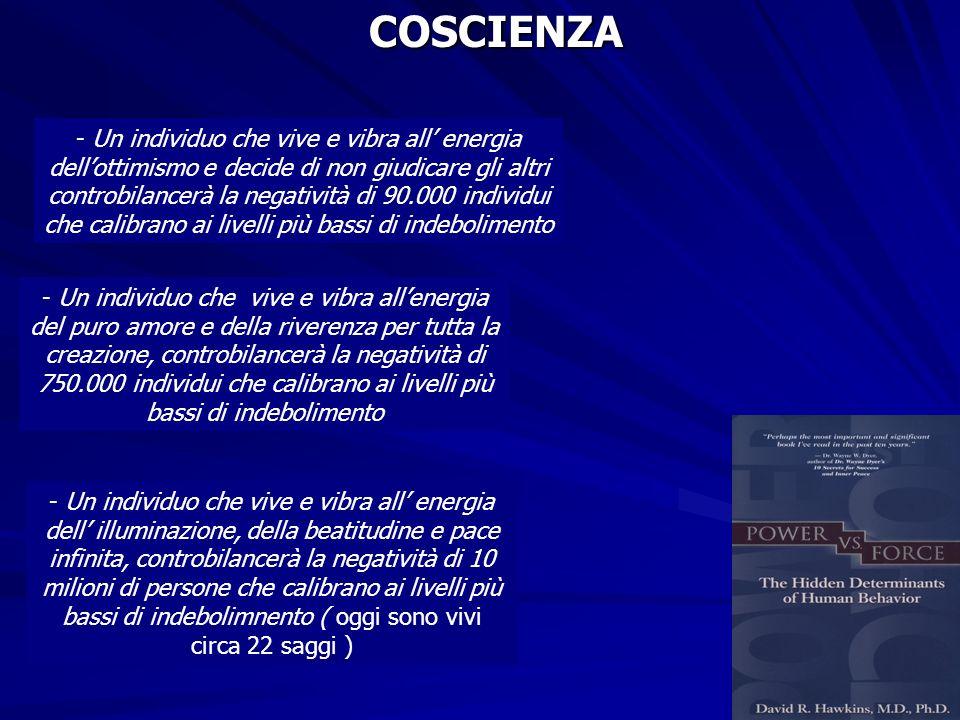 COSCIENZA - Un individuo che vive e vibra all energia dellottimismo e decide di non giudicare gli altri controbilancerà la negatività di 90.000 indivi