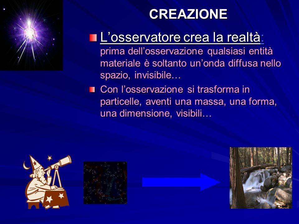 CREAZIONE Losservatore crea la realtà: prima dellosservazione qualsiasi entità materiale è soltanto unonda diffusa nello spazio, invisibile… Con losse