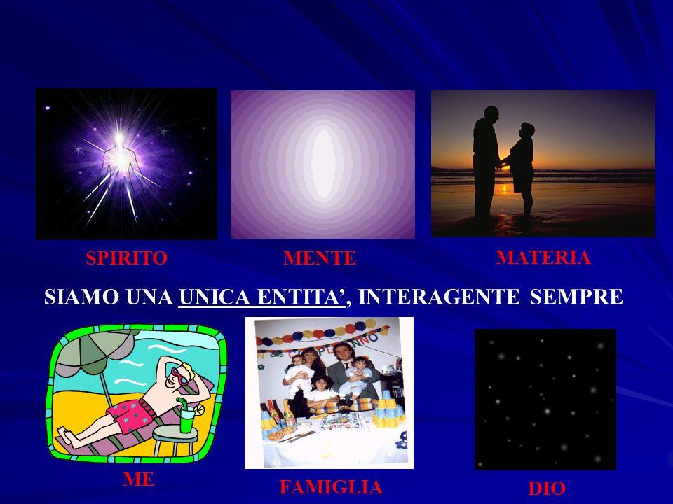 SPIRITOMENTE MATERIA SIAMO UNA UNICA ENTITA, INTERAGENTE SEMPRE ME FAMIGLIA DIO