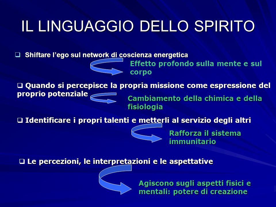 IL LINGUAGGIO DELLO SPIRITO Shiftare lego sul network di coscienza energetica Shiftare lego sul network di coscienza energetica Effetto profondo sulla