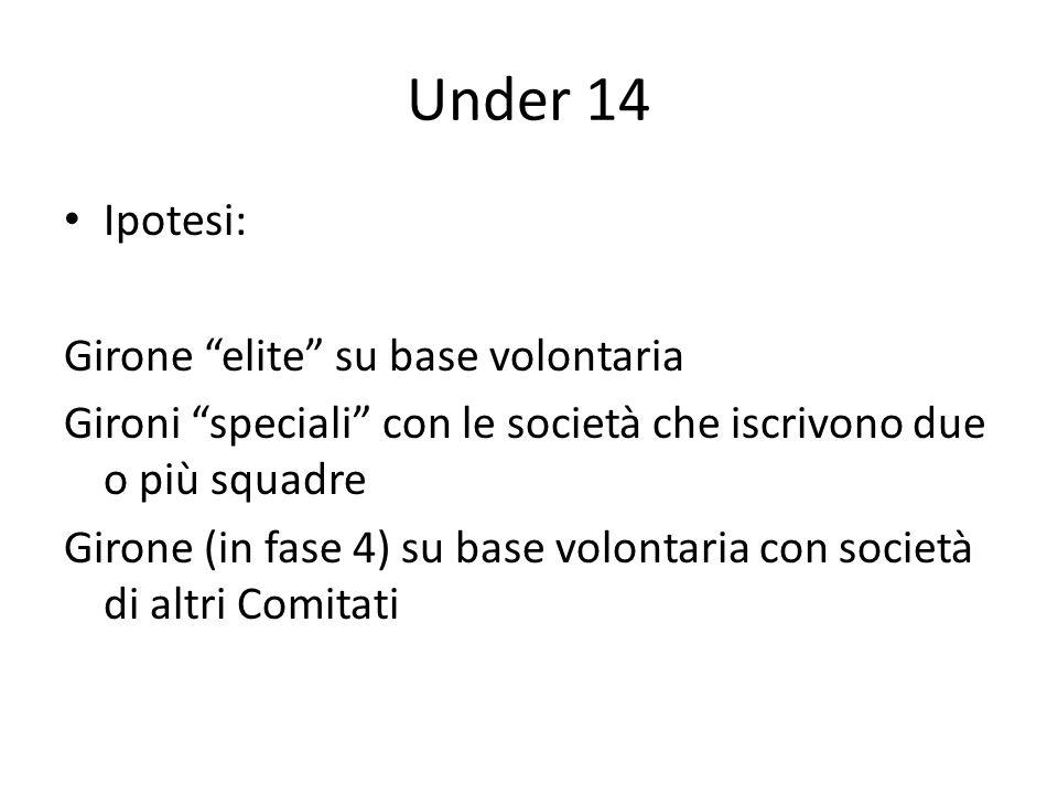Under 14 Ipotesi: Girone elite su base volontaria Gironi speciali con le società che iscrivono due o più squadre Girone (in fase 4) su base volontaria