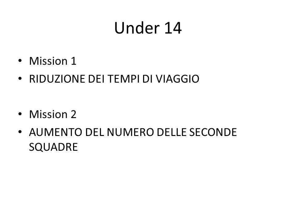 Under 14 Mission 1 RIDUZIONE DEI TEMPI DI VIAGGIO Mission 2 AUMENTO DEL NUMERO DELLE SECONDE SQUADRE
