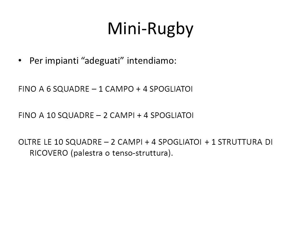 Mini-Rugby Per impianti adeguati intendiamo: FINO A 6 SQUADRE – 1 CAMPO + 4 SPOGLIATOI FINO A 10 SQUADRE – 2 CAMPI + 4 SPOGLIATOI OLTRE LE 10 SQUADRE