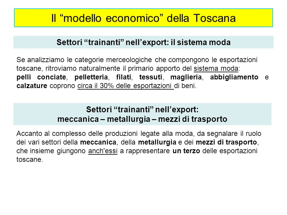 Il modello economico della Toscana Settori trainanti nellexport: il sistema moda Se analizziamo le categorie merceologiche che compongono le esportazi