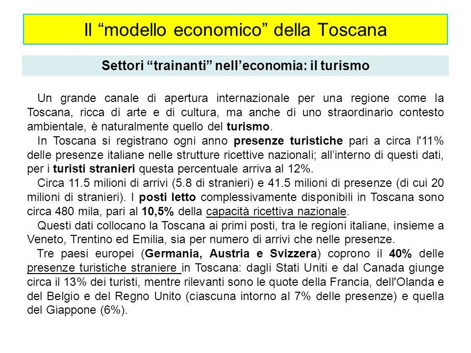 Il modello economico della Toscana Settori trainanti nelleconomia: il turismo Un grande canale di apertura internazionale per una regione come la Tosc