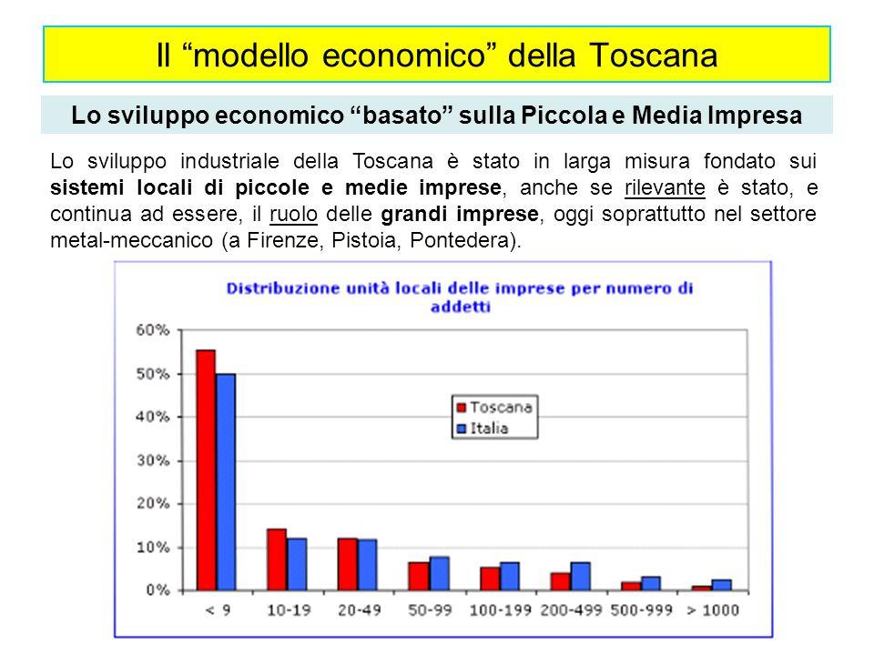 Il modello economico della Toscana Lo sviluppo economico basato sulla Piccola e Media Impresa Lo sviluppo industriale della Toscana è stato in larga m