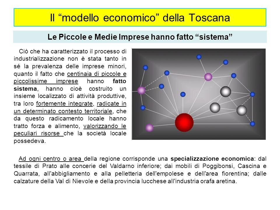 Il modello economico della Toscana Le Piccole e Medie Imprese hanno fatto sistema Ciò che ha caratterizzato il processo di industrializzazione non è s