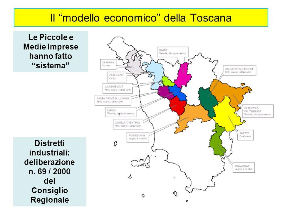 Il modello economico della Toscana Le Piccole e Medie Imprese hanno fatto sistema Distretti industriali: deliberazione n. 69 / 2000 del Consiglio Regi
