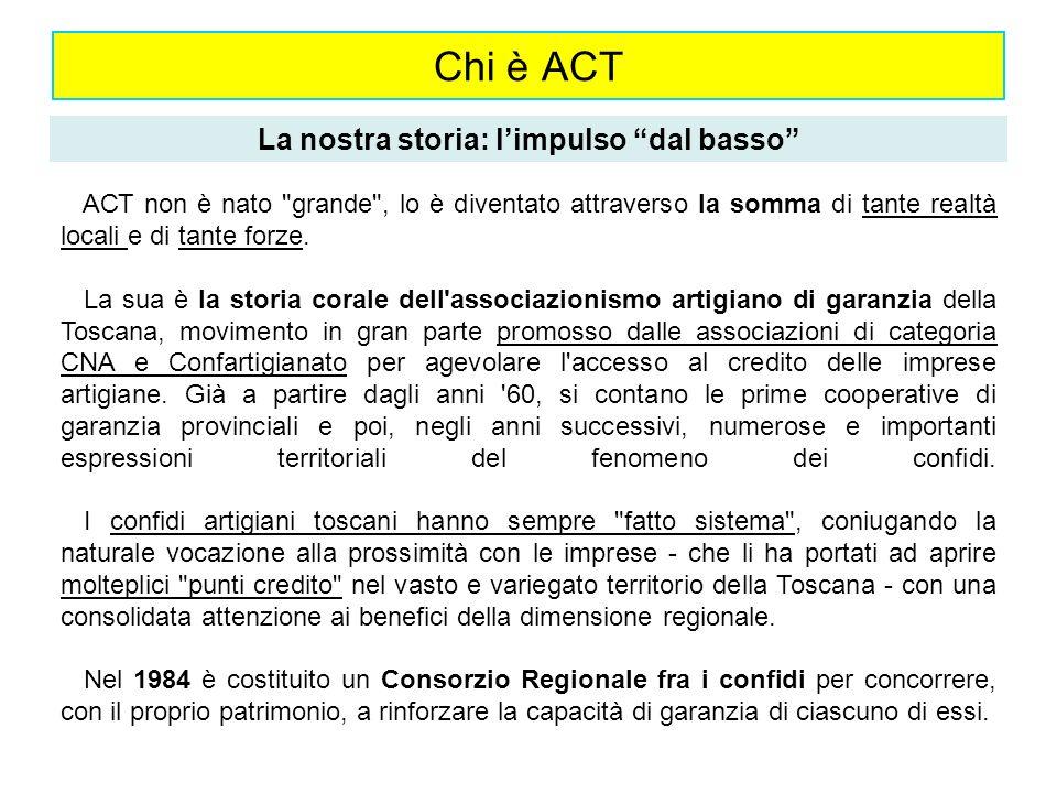 Chi è ACT La nostra storia: limpulso dal basso ACT non è nato