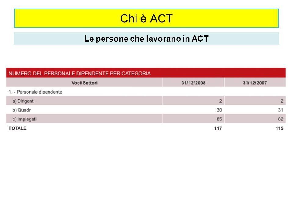 Chi è ACT Le persone che lavorano in ACT