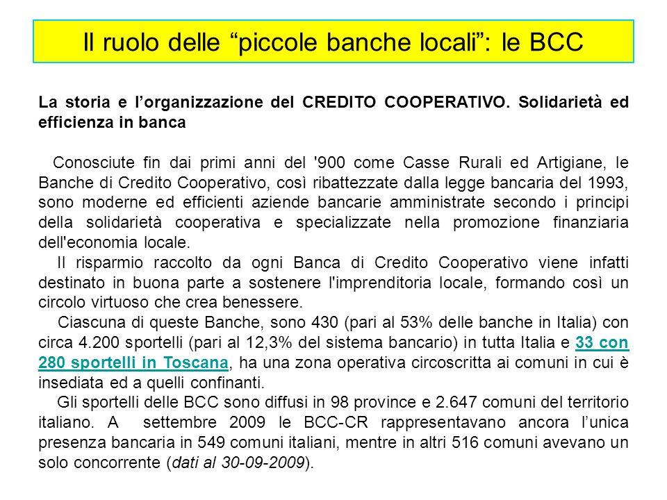 Il ruolo delle piccole banche locali: le BCC La storia e lorganizzazione del CREDITO COOPERATIVO. Solidarietà ed efficienza in banca Conosciute fin da