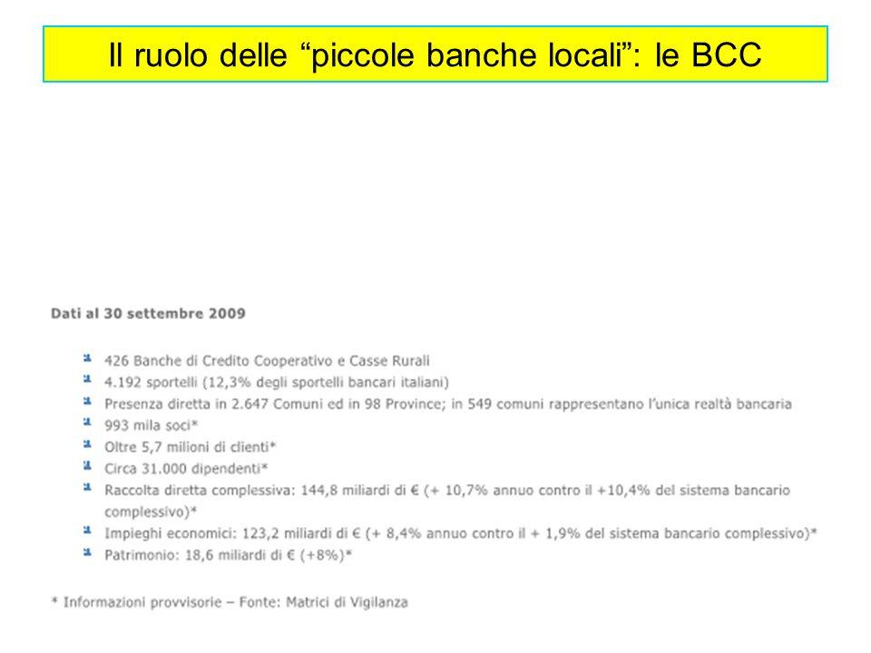 Il ruolo delle piccole banche locali: le BCC