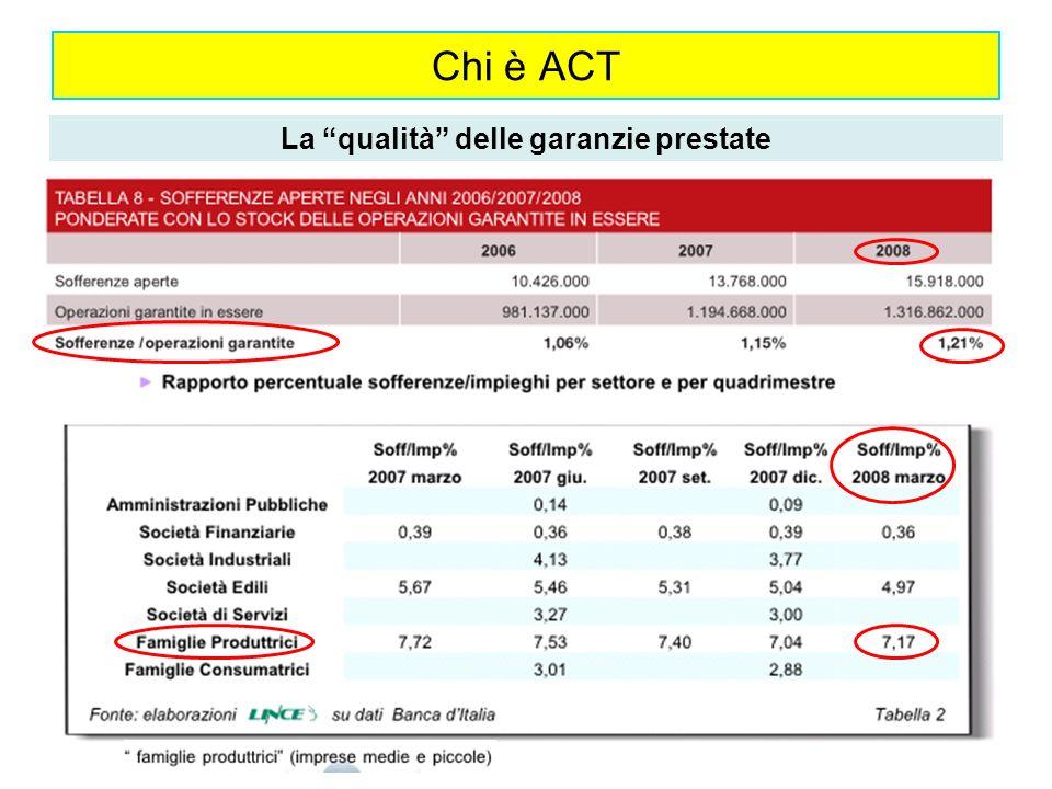 Chi è ACT La qualità delle garanzie prestate