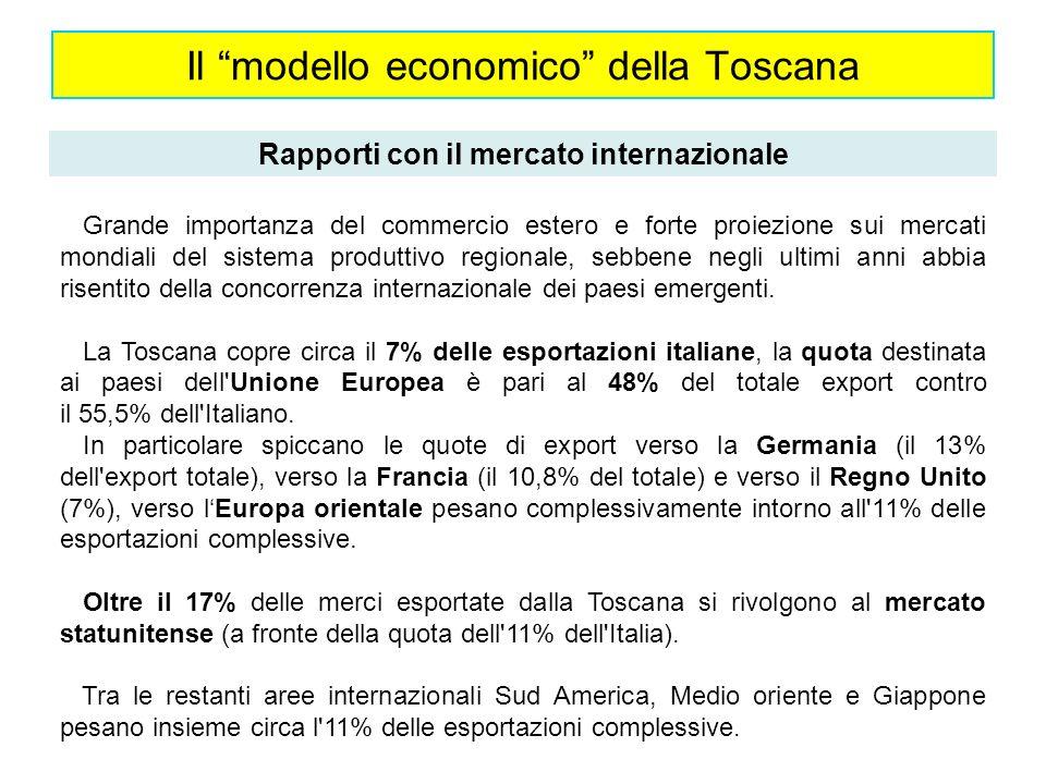 Il modello economico della Toscana Rapporti con il mercato internazionale Grande importanza del commercio estero e forte proiezione sui mercati mondia