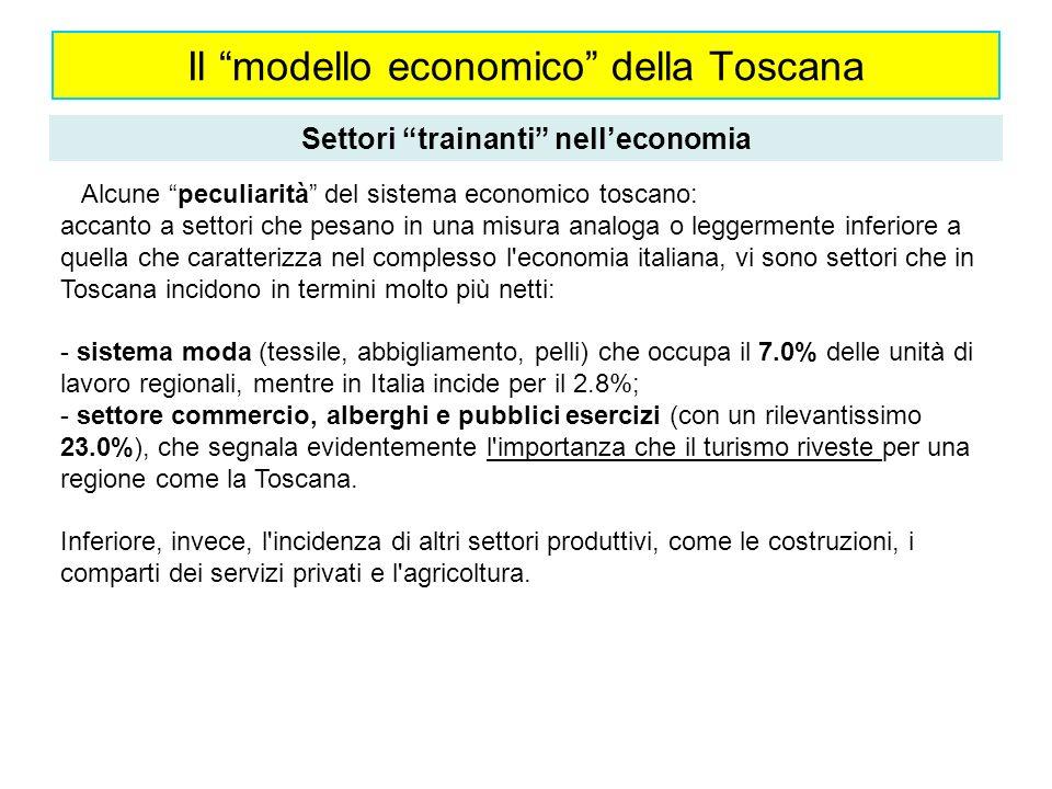 Il modello economico della Toscana Settori trainanti nelleconomia Alcune peculiarità del sistema economico toscano: accanto a settori che pesano in un