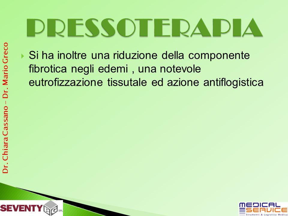 Si ha inoltre una riduzione della componente fibrotica negli edemi, una notevole eutrofizzazione tissutale ed azione antiflogistica Dr. Chiara Cassano