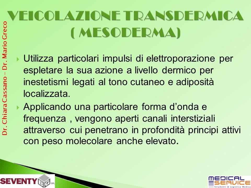 Utilizza particolari impulsi di elettroporazione per espletare la sua azione a livello dermico per inestetismi legati al tono cutaneo e adiposità localizzata.