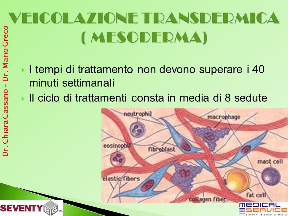 Dr. Chiara Cassano – Dr. Mario Greco I tempi di trattamento non devono superare i 40 minuti settimanali Il ciclo di trattamenti consta in media di 8 s