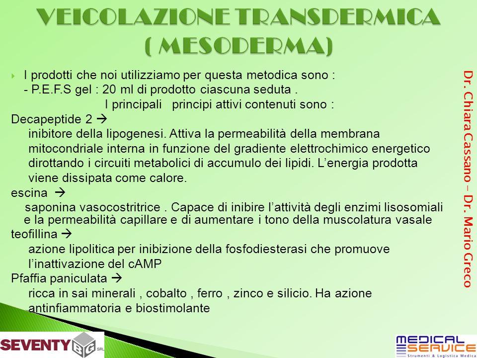 I prodotti che noi utilizziamo per questa metodica sono : - P.E.F.S gel : 20 ml di prodotto ciascuna seduta.