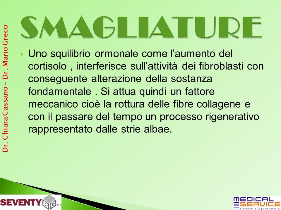 Rugantil + comb-hyal ( seventy ) Ciclo di 4 sedute alternato a peeling È un dispositivo medico per uso intradermico.