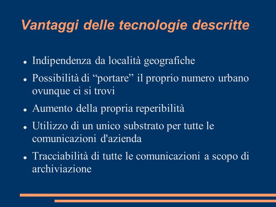 Vantaggi delle tecnologie descritte Indipendenza da località geografiche Possibilità di portare il proprio numero urbano ovunque ci si trovi Aumento d