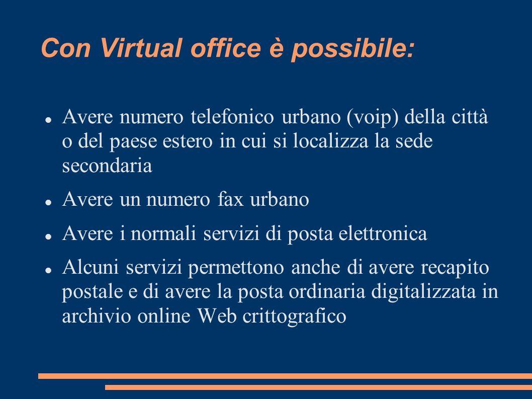 Con Virtual office è possibile: Avere numero telefonico urbano (voip) della città o del paese estero in cui si localizza la sede secondaria Avere un n