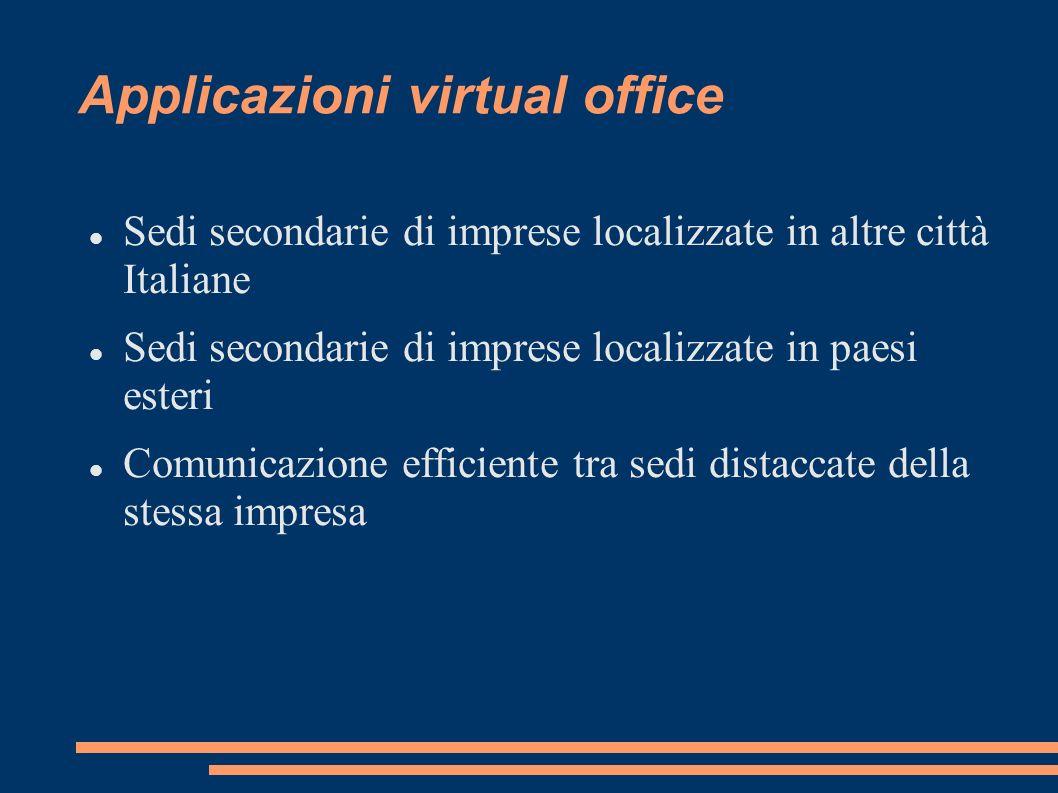 Applicazioni virtual office Sedi secondarie di imprese localizzate in altre città Italiane Sedi secondarie di imprese localizzate in paesi esteri Comu