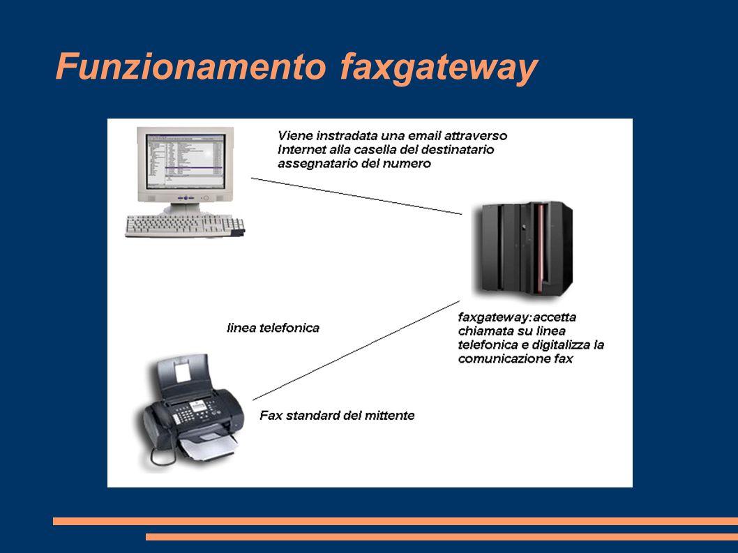 Applicazioni virtual office Sedi secondarie di imprese localizzate in altre città Italiane Sedi secondarie di imprese localizzate in paesi esteri Comunicazione efficiente tra sedi distaccate della stessa impresa
