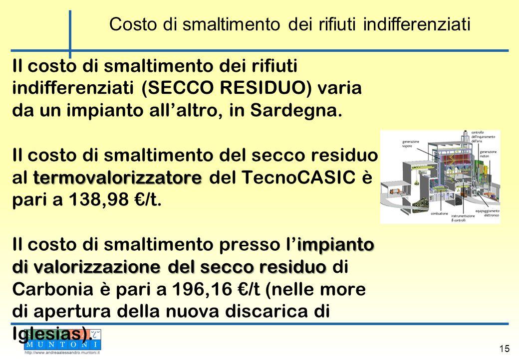termovalorizzatore impianto di valorizzazione del secco residuo Il costo di smaltimento dei rifiuti indifferenziati (SECCO RESIDUO) varia da un impian