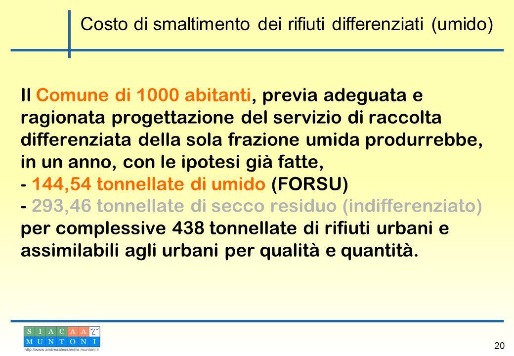 Il Comune di 1000 abitanti, previa adeguata e ragionata progettazione del servizio di raccolta differenziata della sola frazione umida produrrebbe, in