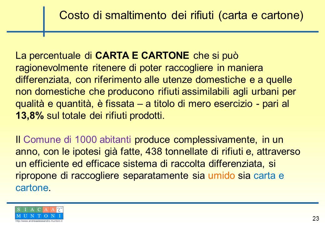 23 Costo di smaltimento dei rifiuti (carta e cartone) La percentuale di CARTA E CARTONE che si può ragionevolmente ritenere di poter raccogliere in ma