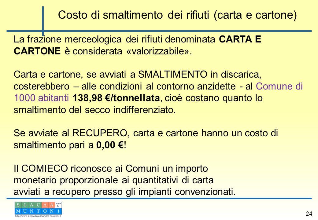 24 Costo di smaltimento dei rifiuti (carta e cartone) La frazione merceologica dei rifiuti denominata CARTA E CARTONE è considerata «valorizzabile». C