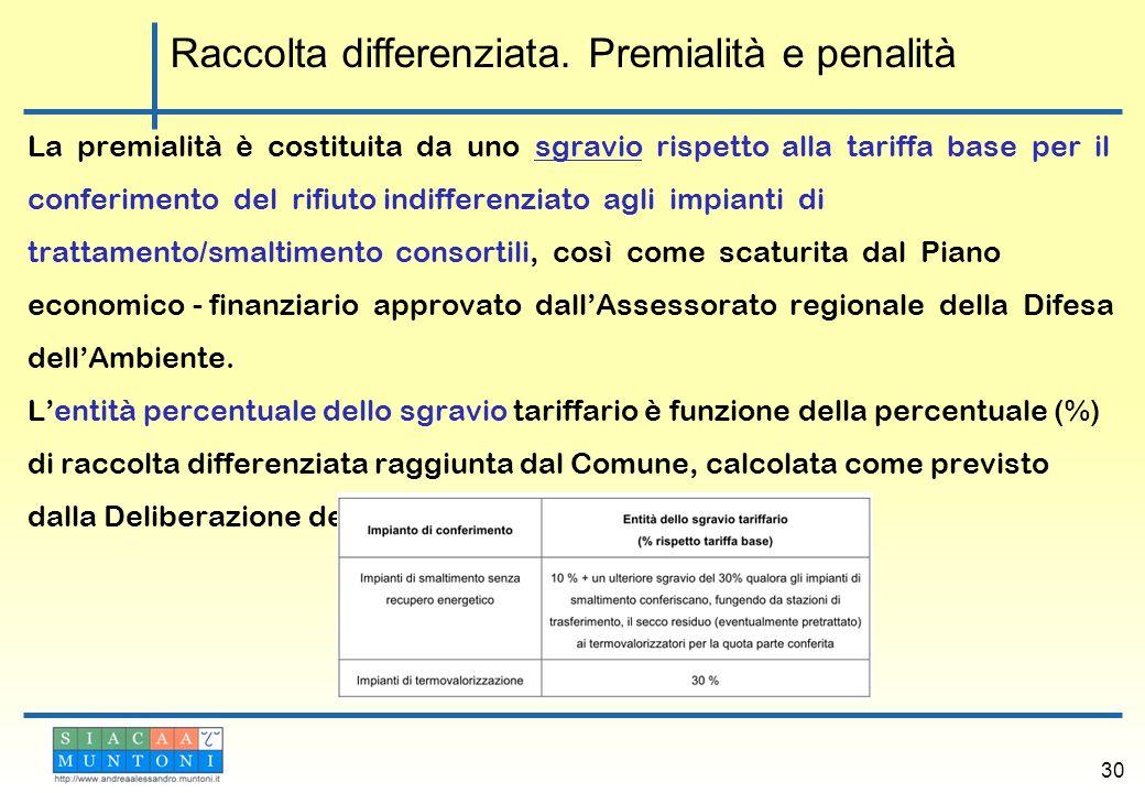La premialità è costituita da uno sgravio rispetto alla tariffa base per il conferimento del rifiuto indifferenziato agli impianti di trattamento/smal