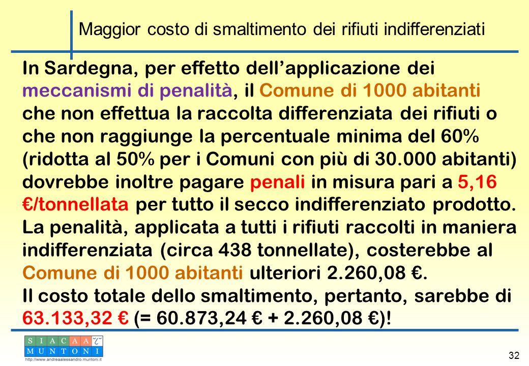 In Sardegna, per effetto dellapplicazione dei meccanismi di penalità, il Comune di 1000 abitanti che non effettua la raccolta differenziata dei rifiut