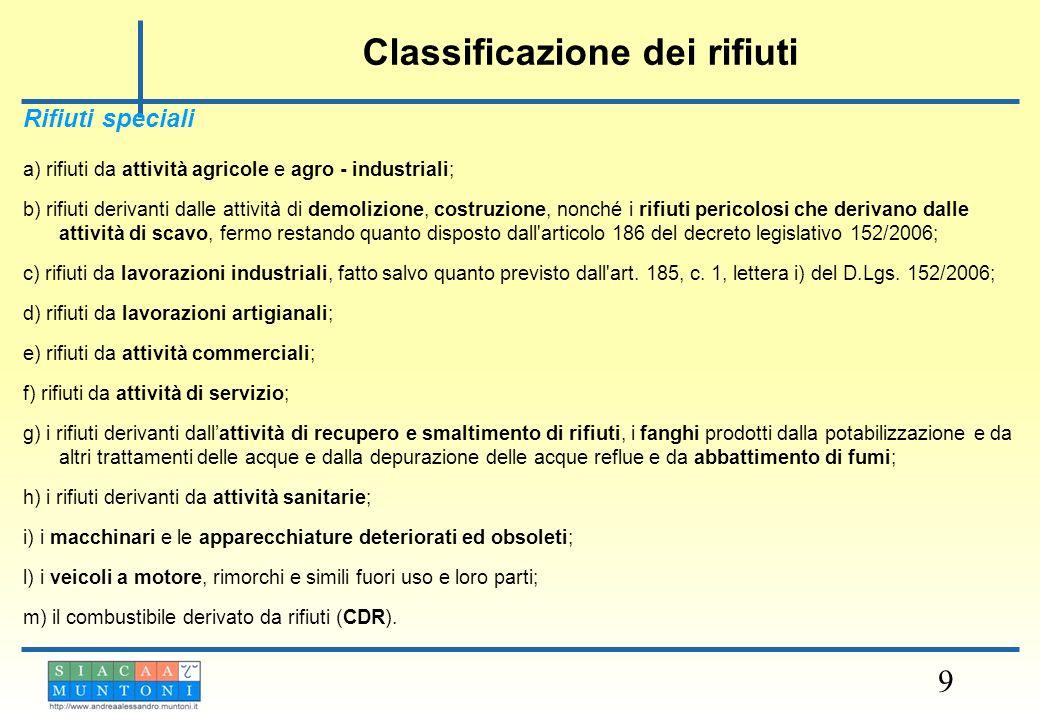 10 I rifiuti inclusi nell elenco armonizzato di cui all Allegato D alla parte IV del D.Lgs.152/2006 e s.m.i.