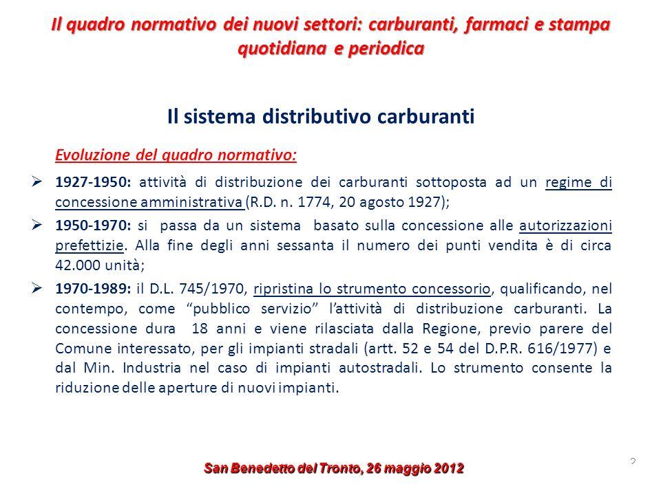 Il quadro normativo dei nuovi settori: carburanti, farmaci e stampa quotidiana e periodica Il sistema distributivo carburanti 1989-1997: con il D.P.C.M.