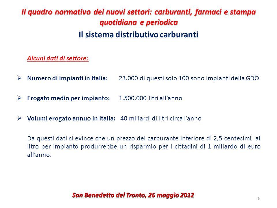 GRAZIE PER LATTENZIONE. 15 San Benedetto del Tronto, 26 maggio 2012