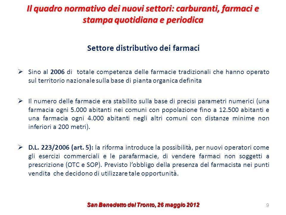 Il quadro normativo dei nuovi settori: carburanti, farmaci e stampa quotidiana e periodica Settore distributivo dei farmaci Sino al 2006 di totale com