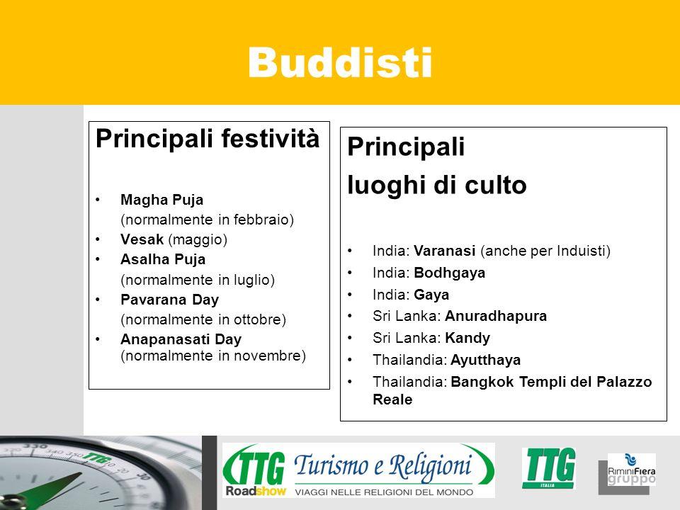 Principali festività Magha Puja (normalmente in febbraio) Vesak (maggio) Asalha Puja (normalmente in luglio) Pavarana Day (normalmente in ottobre) Ana