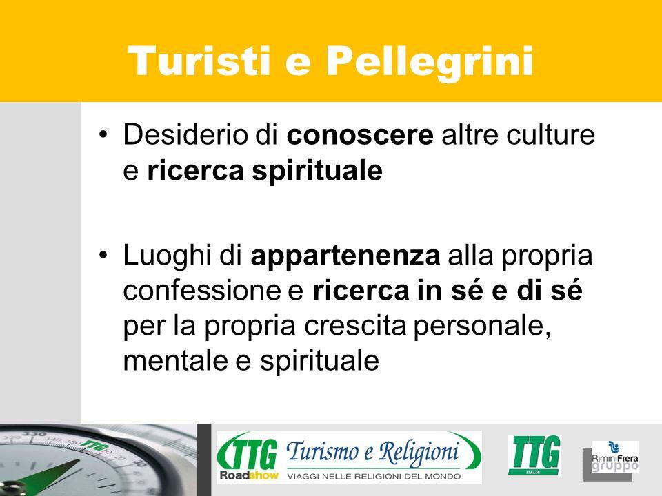 I FLUSSI TURISTICI DEL TURISMO RELIGIOSO Dati 2008 330 milioni di viaggiatori lanno 18 miliardi di dollari (WTO) 4,5 miliardi in Italia Dati 2007 (Trademark, Italia) 40 milioni di viaggiatori in Italia 19 milioni di pernottamenti Crescita 20% La parola ai numeri
