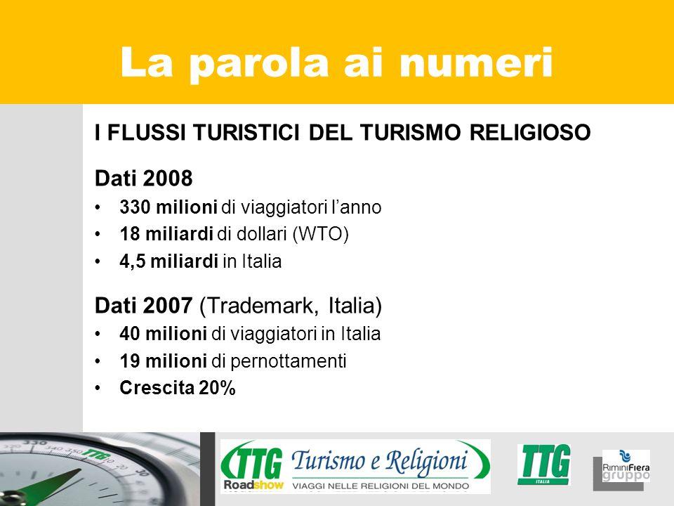 I FLUSSI TURISTICI DEL TURISMO RELIGIOSO Dati 2008 330 milioni di viaggiatori lanno 18 miliardi di dollari (WTO) 4,5 miliardi in Italia Dati 2007 (Tra