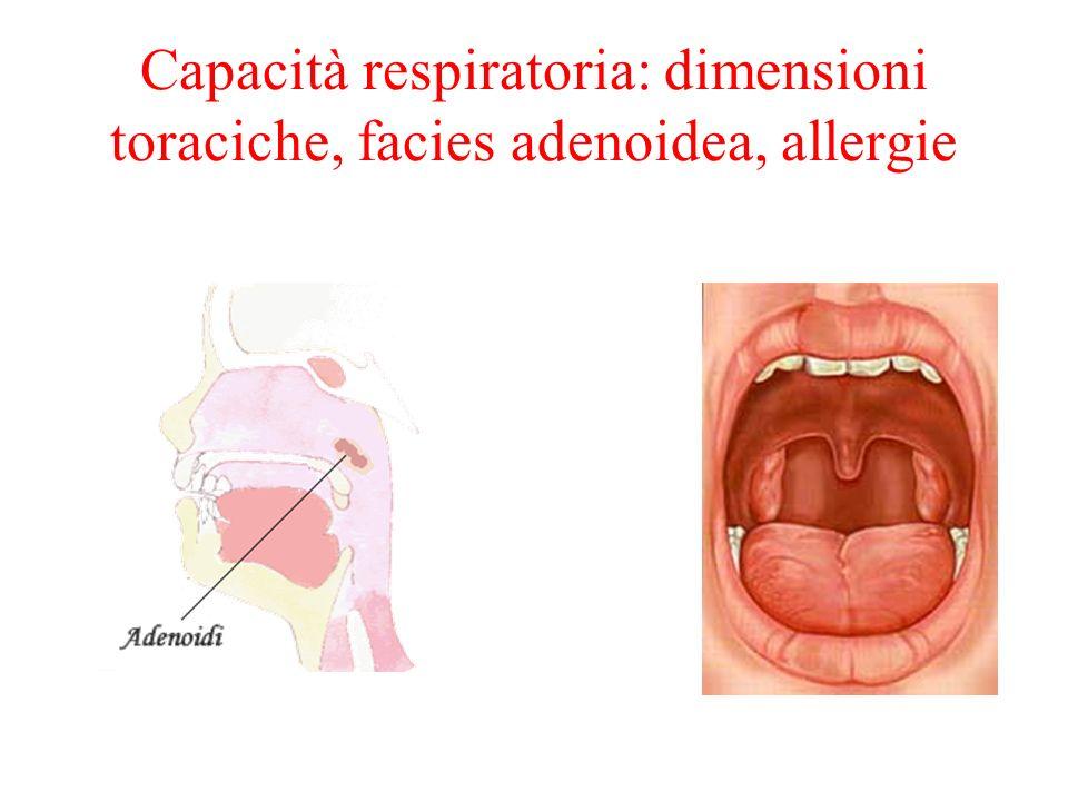 Capacità respiratoria: dimensioni toraciche, facies adenoidea, allergie