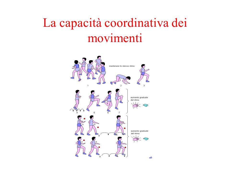 La capacità coordinativa dei movimenti