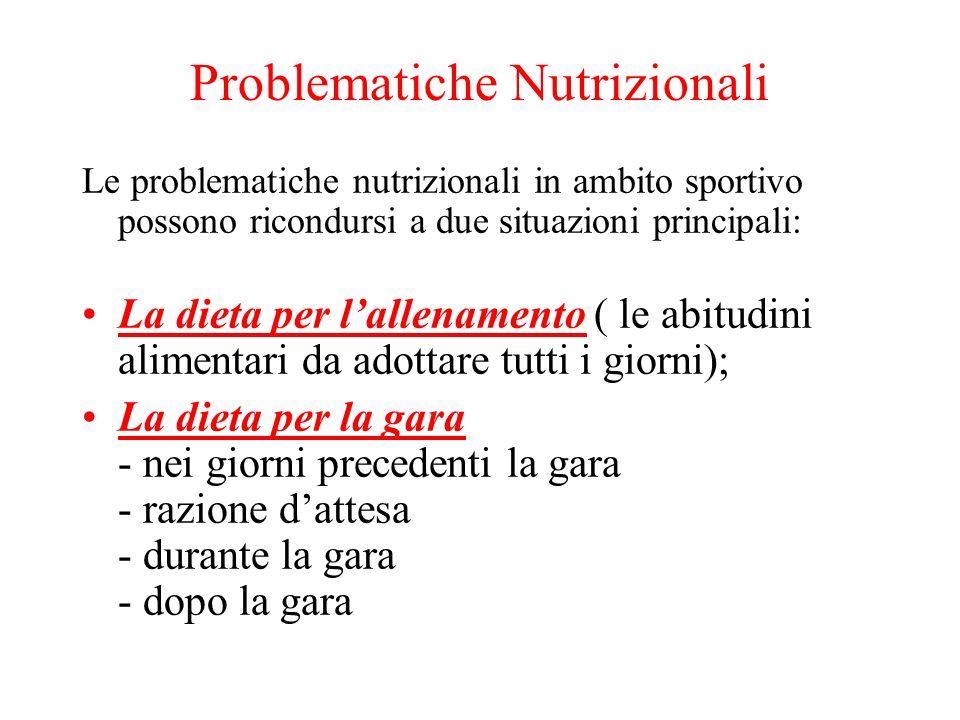 Problematiche Nutrizionali Le problematiche nutrizionali in ambito sportivo possono ricondursi a due situazioni principali: La dieta per lallenamento